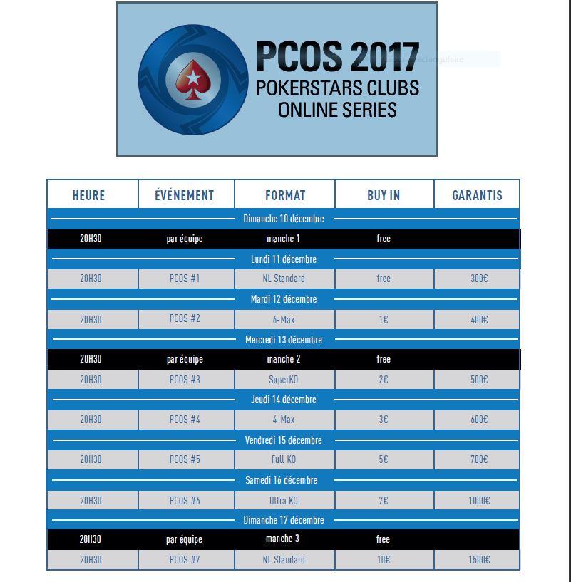 Calendrier PCOS