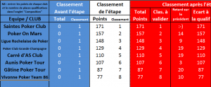 TIC2_2018_classement_final