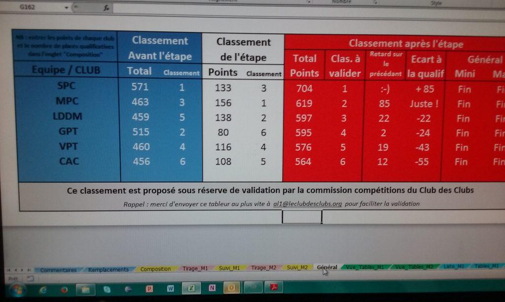 TIC5_2019_classement