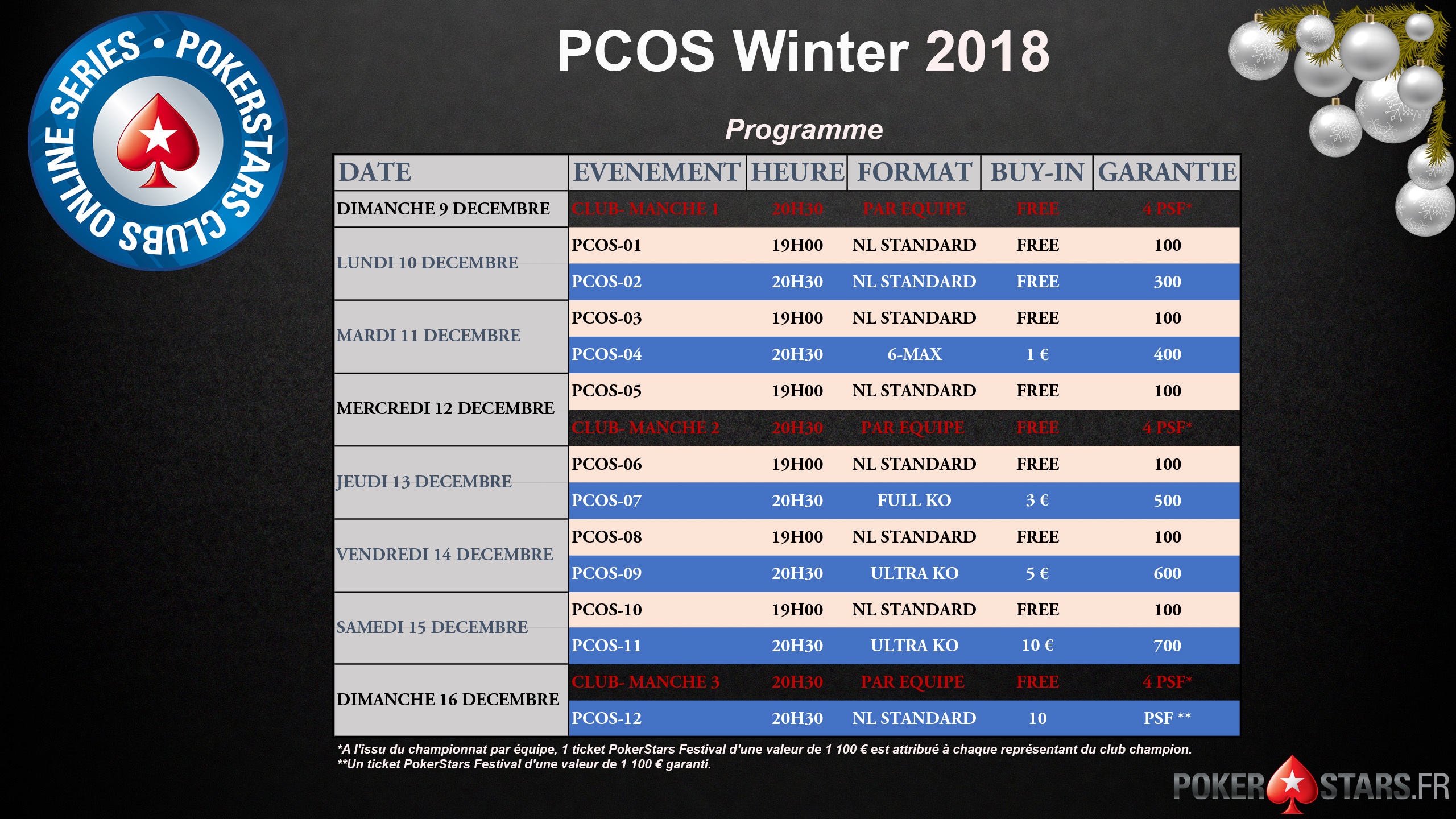 prog pcos winter